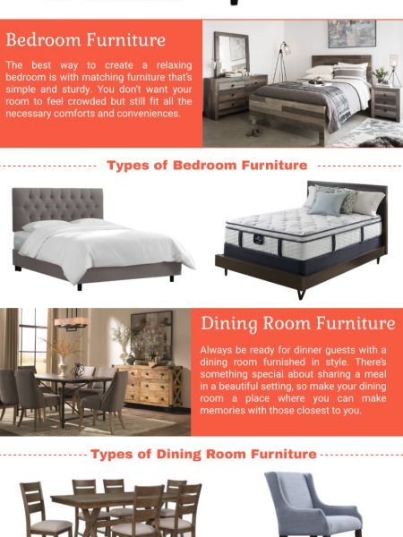 Types of Furniture for Your Home Infographic