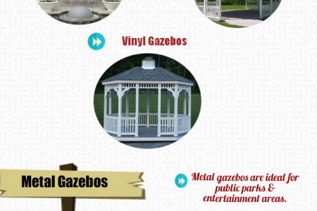 Types Of Garden Gazebo Infographic