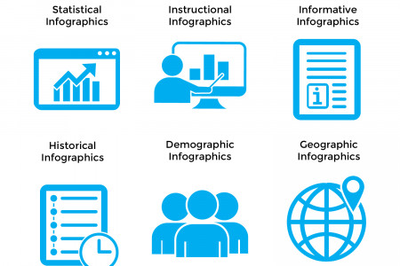 Types of Infographics We Can Design in 7th Media Digital Infographic