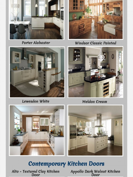 Types of Kitchens Design Infographic