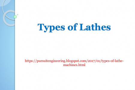Types Of Lathes  Infographic