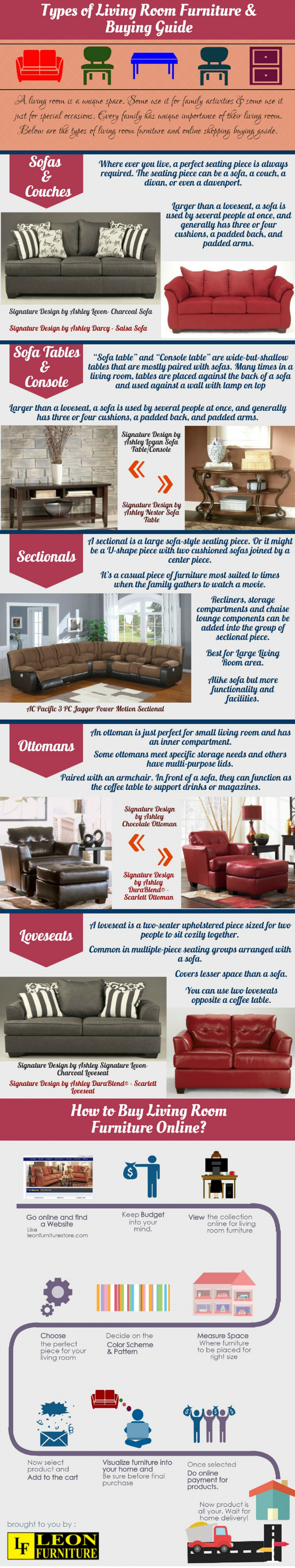 Types of living room furniture buying guide for Types of living room furniture
