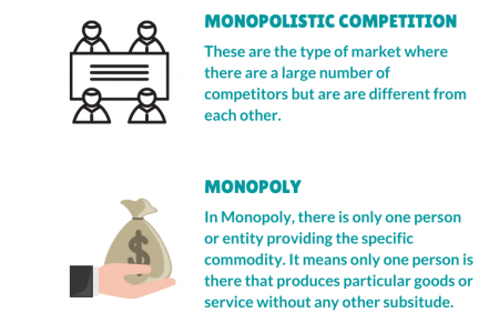 Types OF Market System Infographic