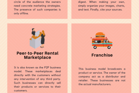 Types of Rental Business Models: Choose Yours for Becoming a Successful Entrepreneur Infographic