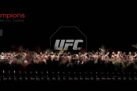 UFC Champions & Top Contenders Infographic