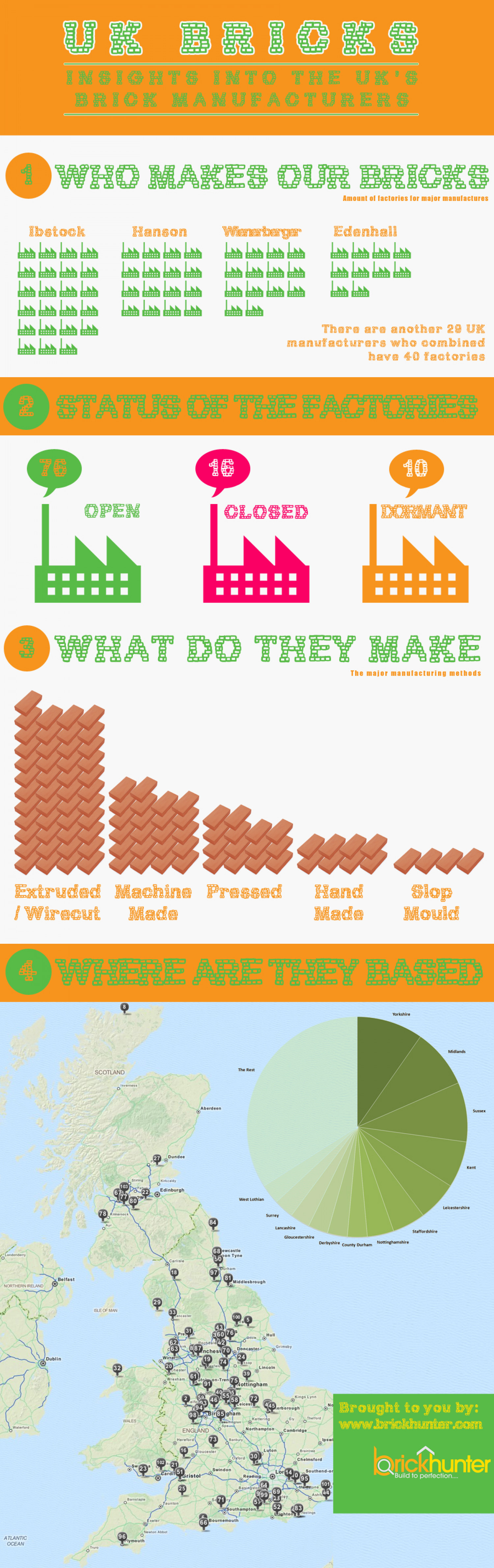 UK Bricks Infographic Infographic