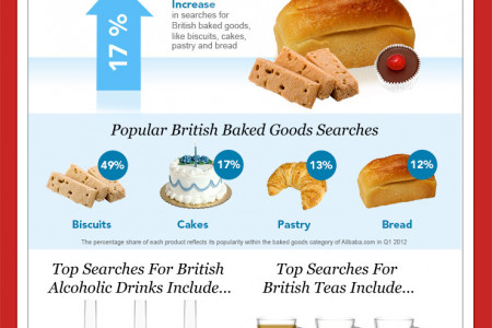 UK businesses buying British Infographic