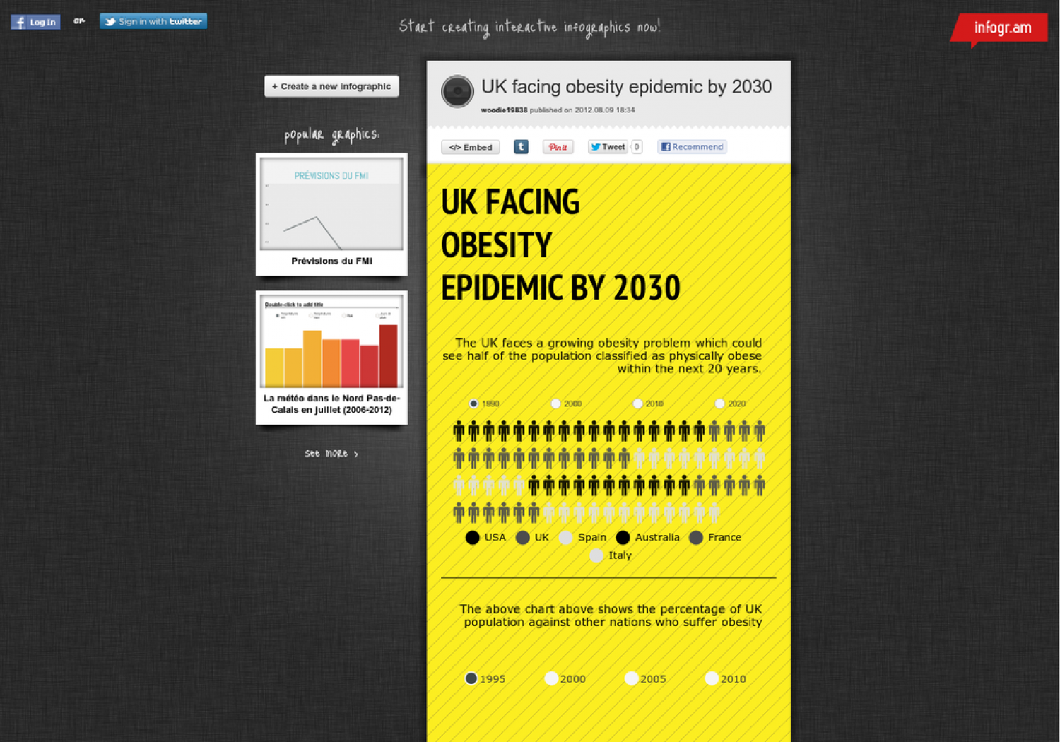 UK FACING OBESITY EPIDEMIC BY 2030 Infographic