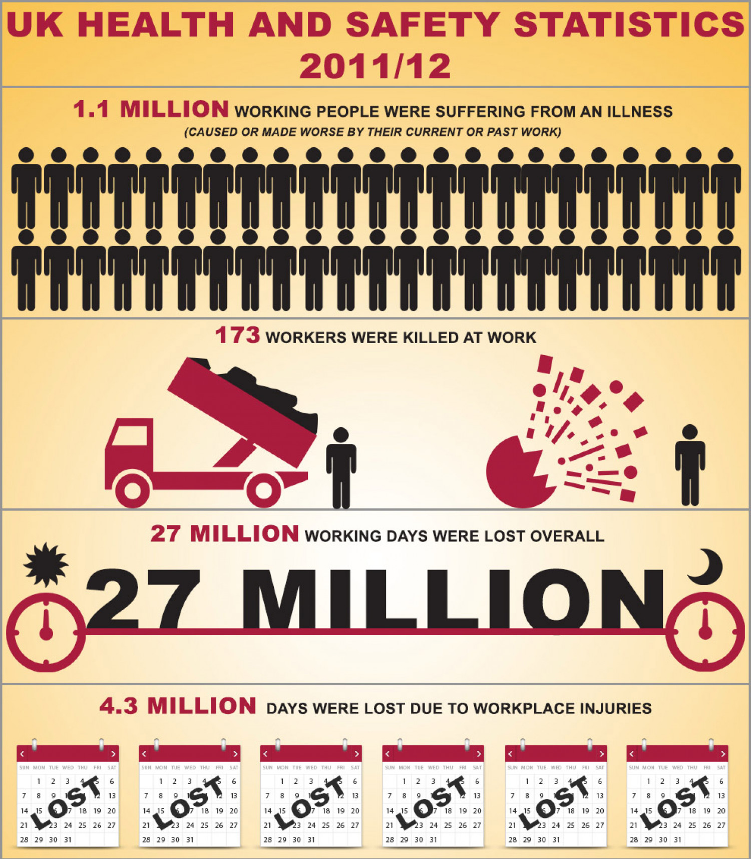 UK Health and Safety Statistics 2011/12 Infographic