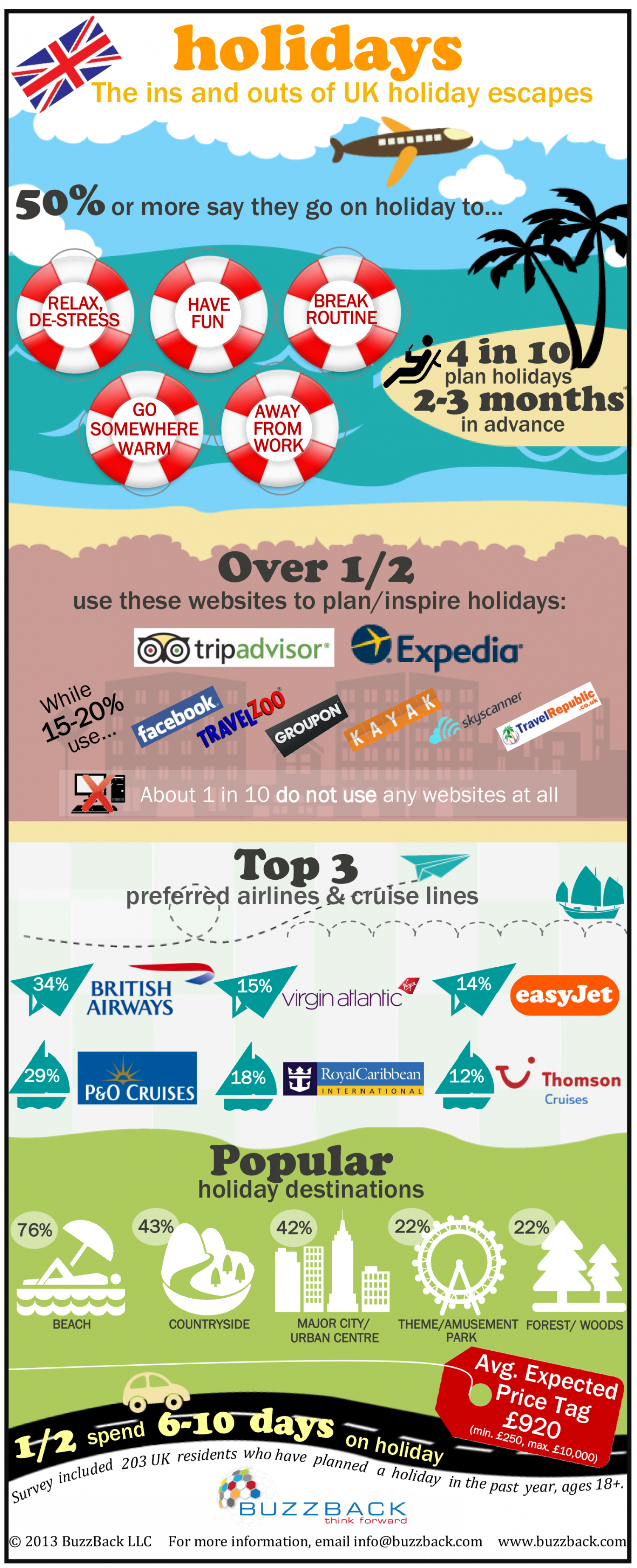 UK Holiday Escapes Infographic