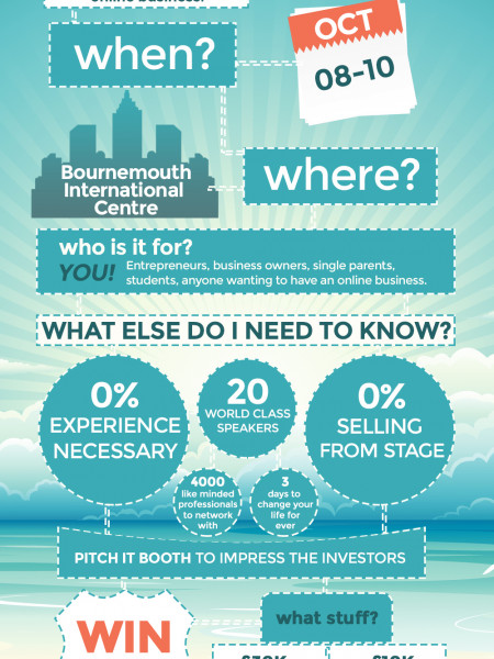 UK Internet Summit 2014 Infographic