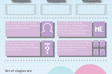 Uk Online Dating Stats - Dating Friends Infographic