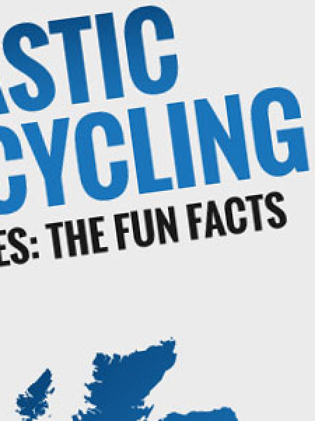 UK Plastic Bottle Recycling Facts Infographic