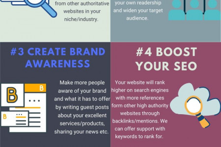 UK Websites Guest Posting & Blogger Outreach Service Infographic
