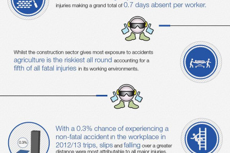 UK Workplace Injury and Accident Statistics 2013 Infographic