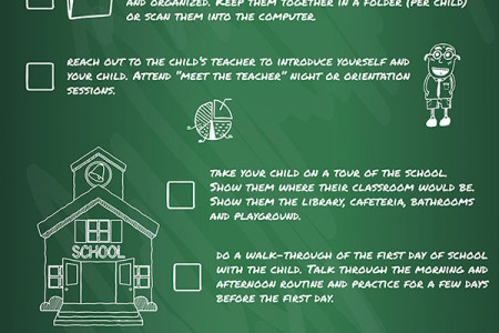 Ultimate Back to School Guide for Parents Infographic