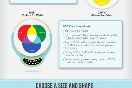 Ultimate Guide to Business Cards: Print & Design Infographic