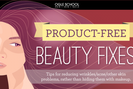 Ultimate Guide to Natural Beauty Infographic