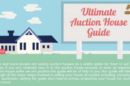 Ultimate Sell your House at Auction Guide Infographic