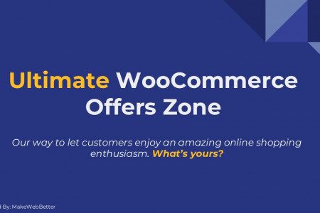 Ultimate WooCommerce Offers Zone Infographic