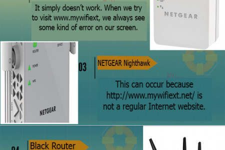 Unable to reach www.mywifiext.net, what should I do? Infographic