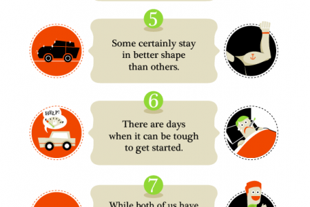 Uncanny Ways Cars Are Like Humans…or Vice-Versa Infographic