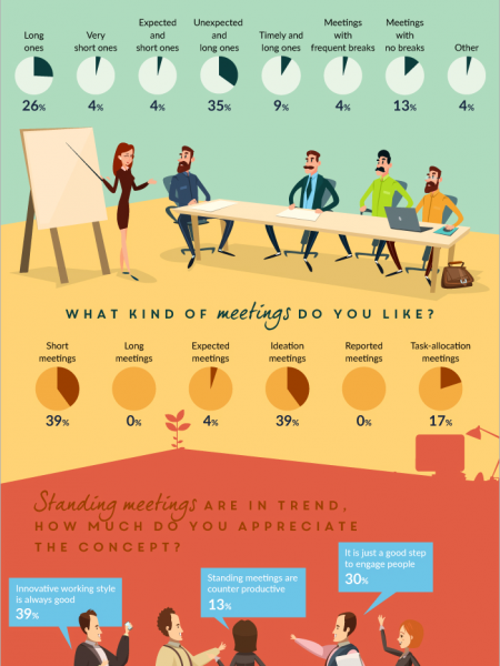 The Unconventional Office Culture: Changing Where & How People Work Infographic