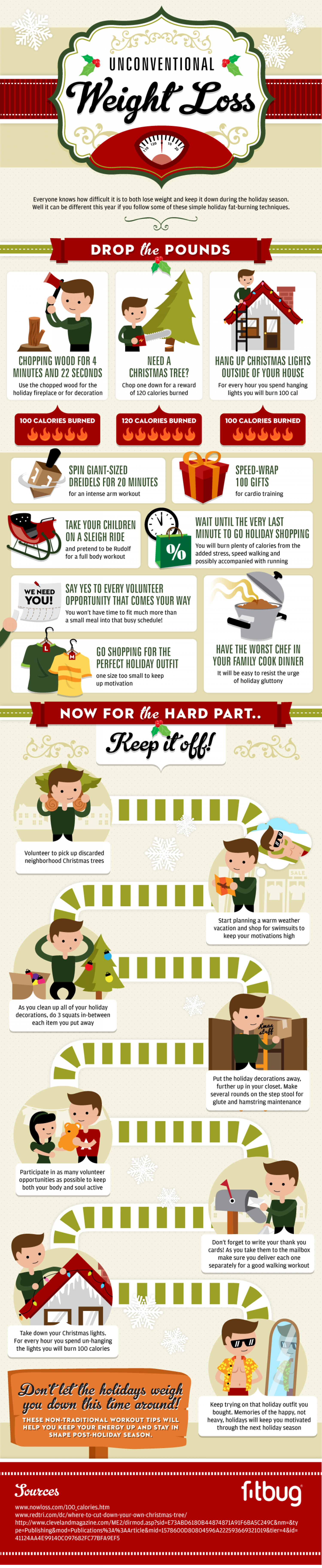 Unconventional Weight Loss Infographic