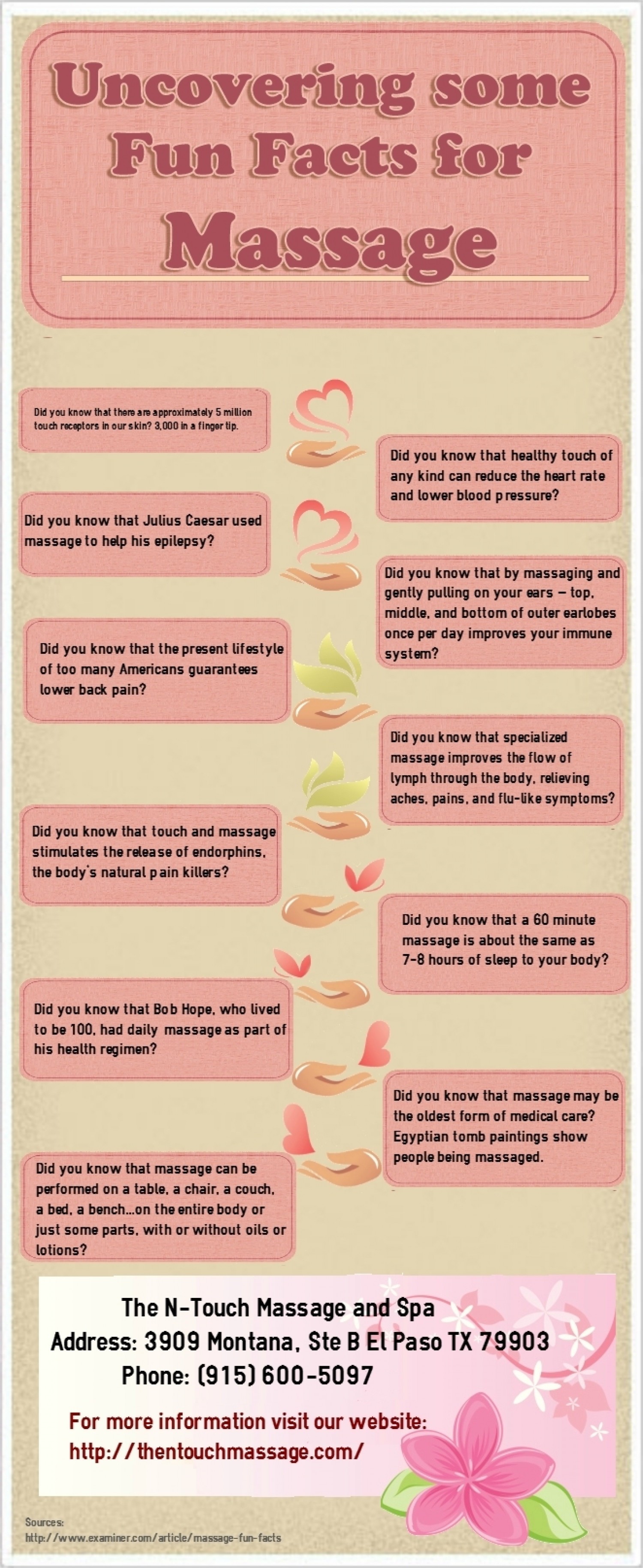 Uncovering some Fun Facts for Massage Infographic