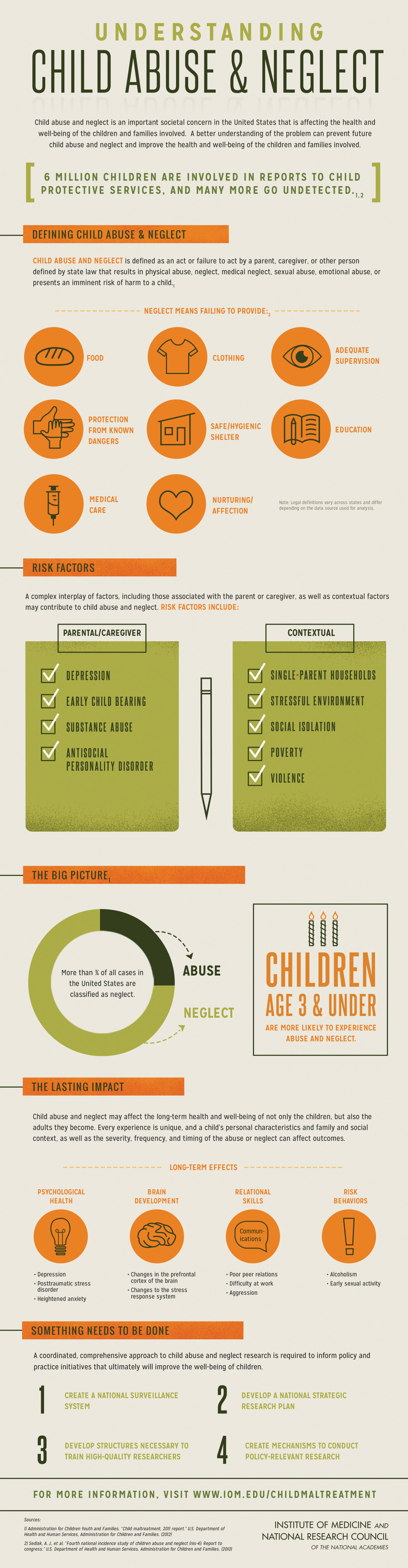 Understanding Child Abuse & Neglect Infographic