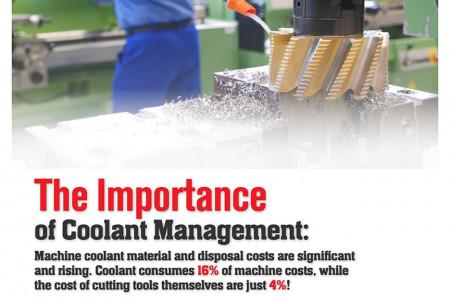 Understanding Coolant Recycling Infographic