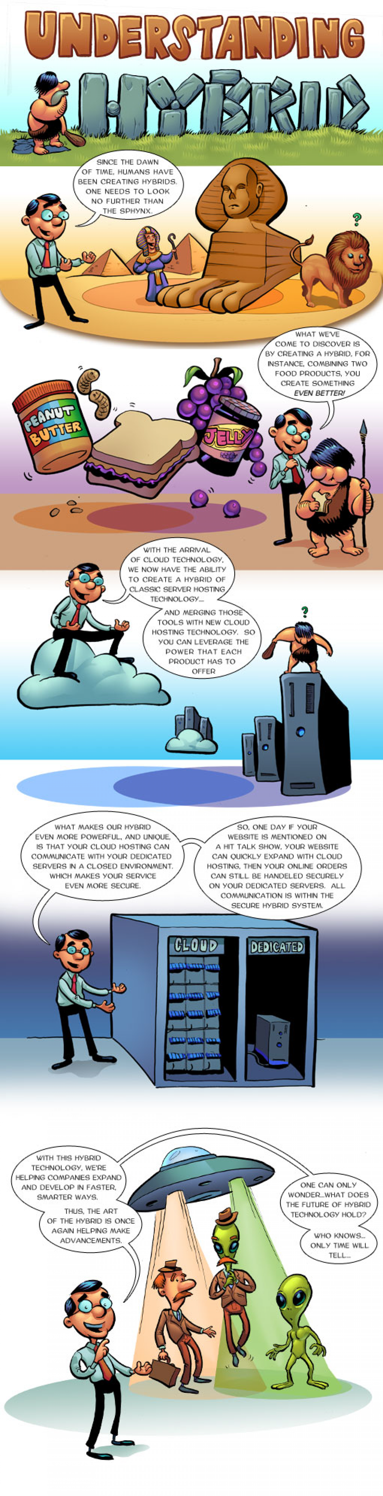 Understanding Hybrid Cloud Computing Infographic