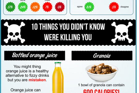 Understanding Labels and the things you didn't know about Infographic