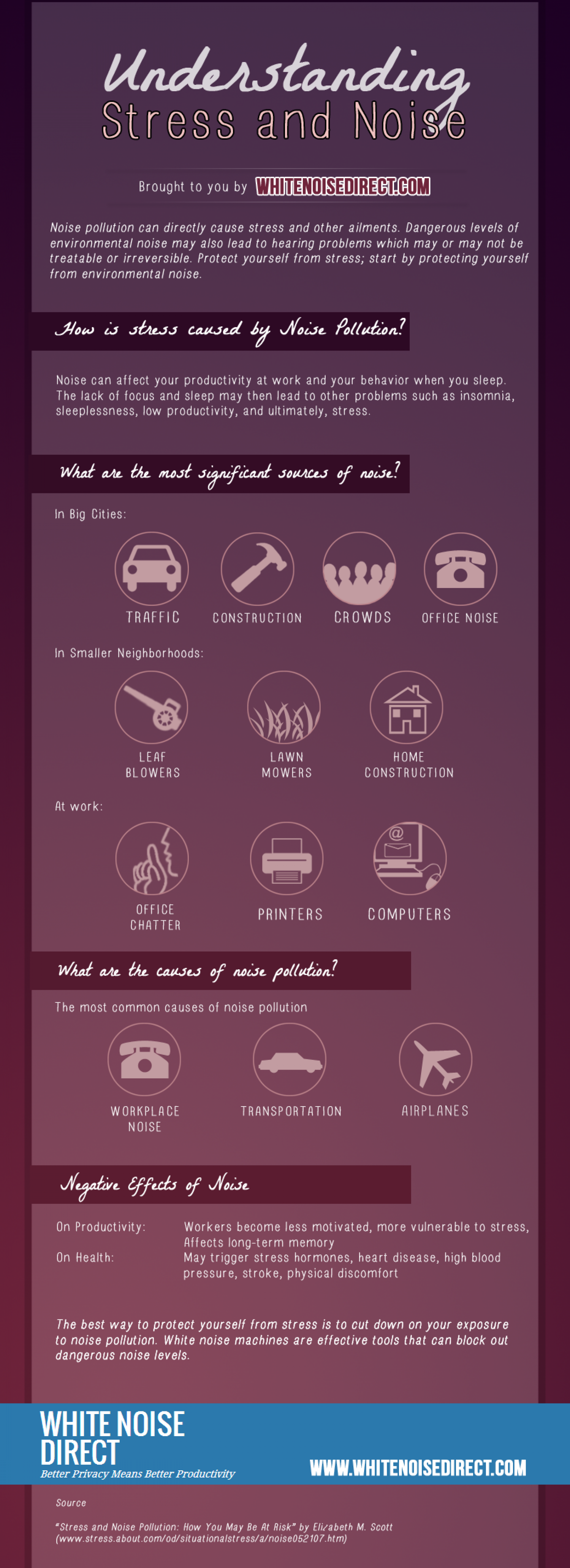 Understanding Stress and Noise Infographic