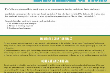 Understanding Your Anesthesia Options Infographic