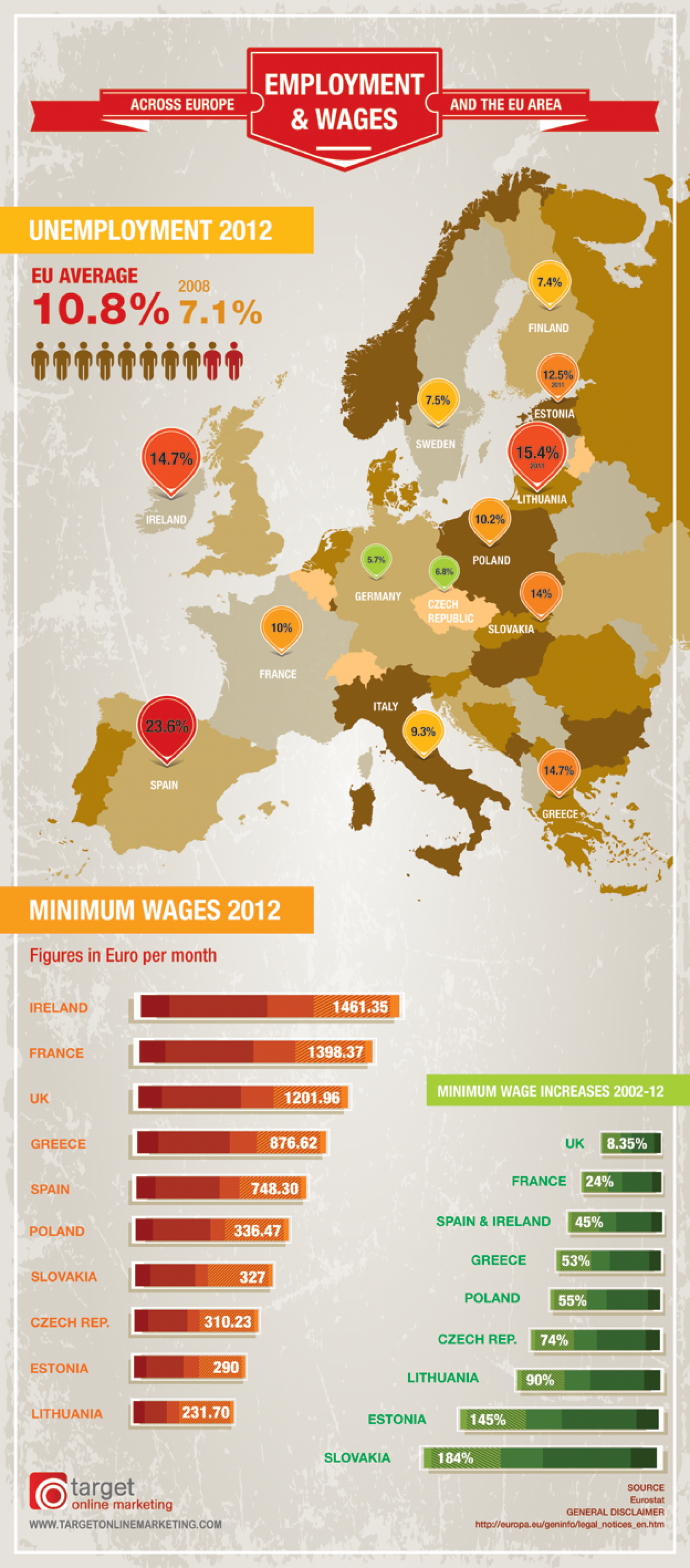 Unemployment in Europe vs Minimum EU Wages 2012 Infographic