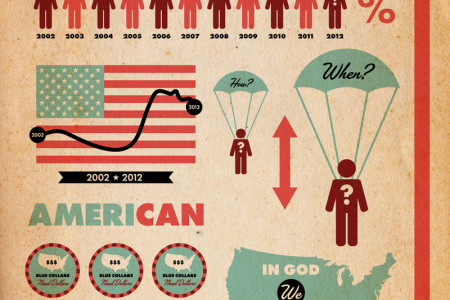 Unemployment Infographic Infographic