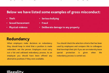 Unfair Dismissal - A Guide for Employees Infographic