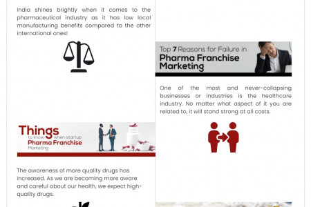 Unibiotech Formulations | Top Pharma Franchise Company  Infographic