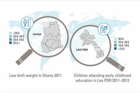 Unicef MICs Infographic