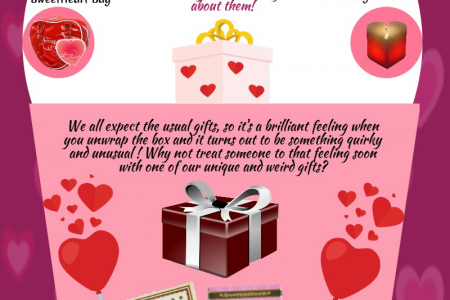 Unique Gifts To Present To Someone Special Infographic