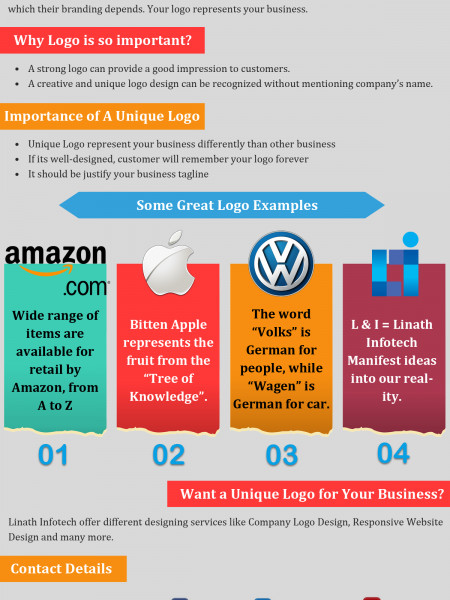 Unique Logo For Your Business Infographic