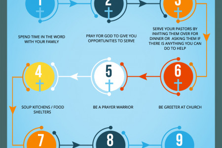 Unique Ways To Serve God Infographic