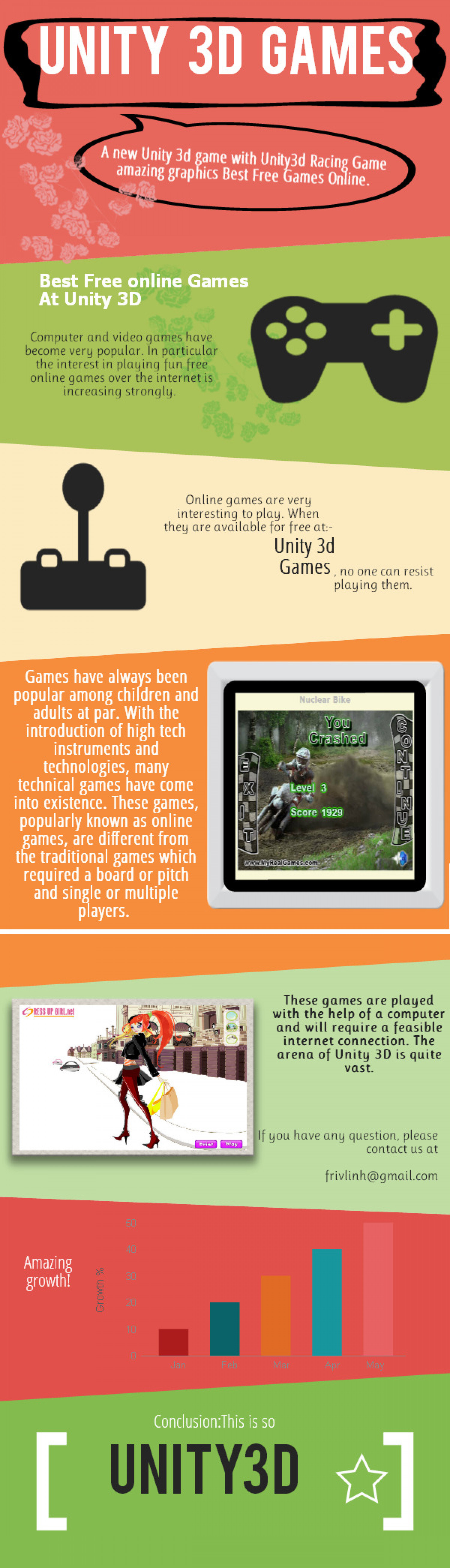Unity 3d Games Infographic