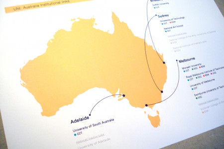 University Institutional Links with Australia Diagram Map Infographic