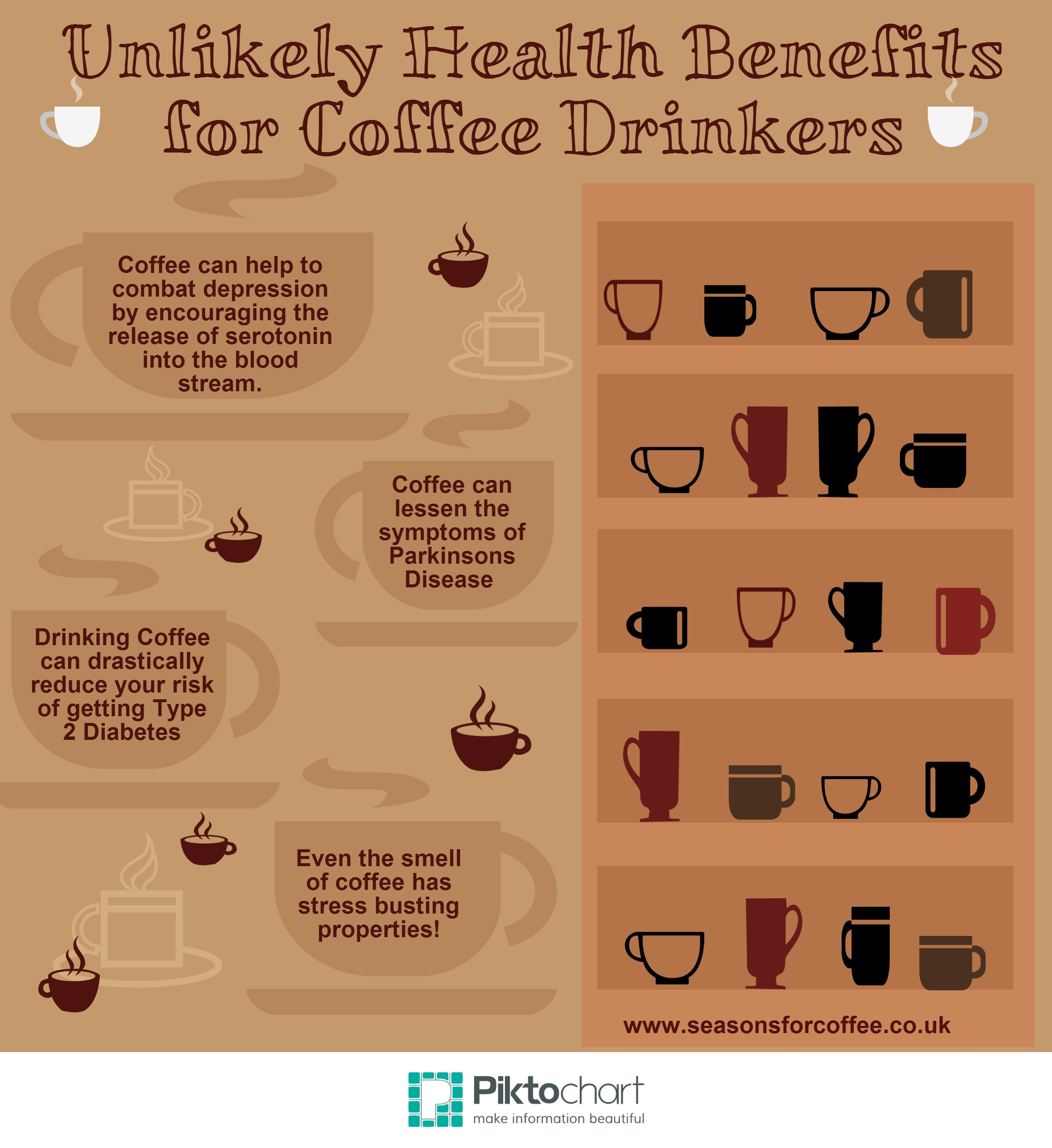 benefits coffee drinkers