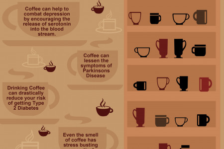 Unlikely Health Benefits for Coffee Drinkers Infographic