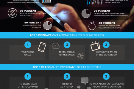Unplug and Connect: Quality Family Time Over Dinner Infographic