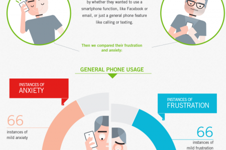Unplugged: A Smartphone Detox Infographic