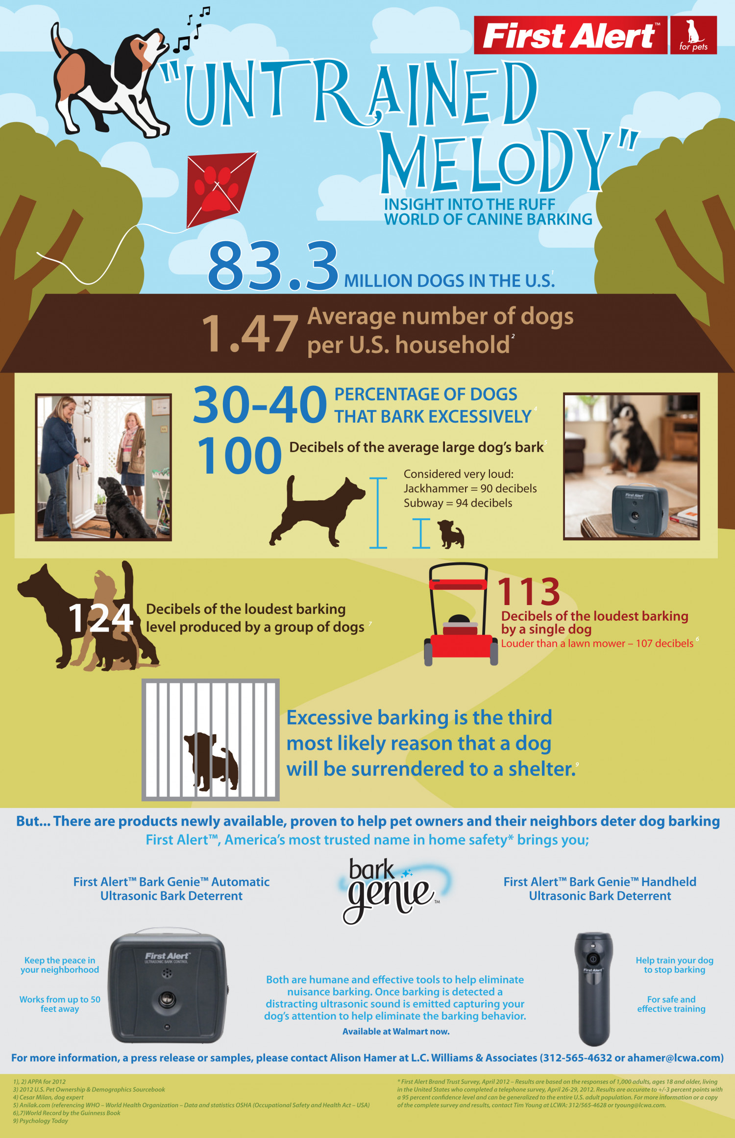 """Untrained Melody"" - Insight into the Ruff World of Canine Barking Infographic"